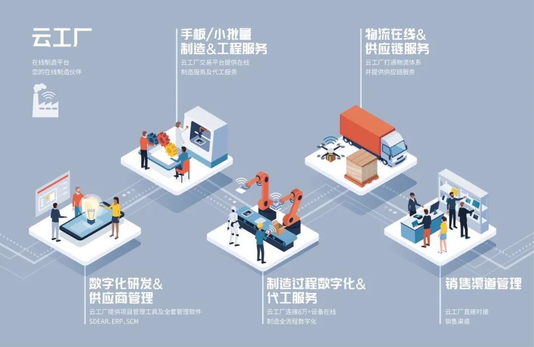 https://dhadmin.yungongchang.com/upload/dfr/1206/微信图片_20200917141426.jpg